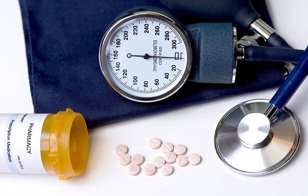 Blood pressure medication and monitor