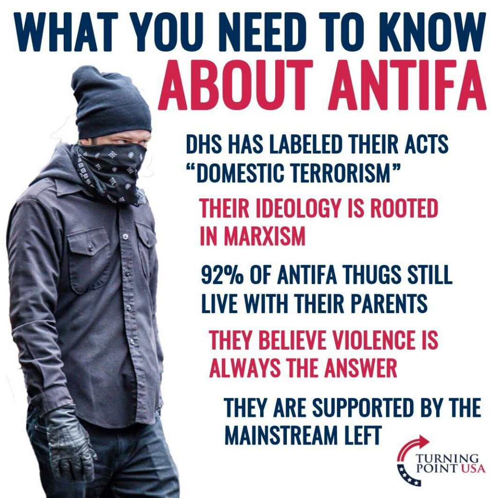 Antifa Thugs Facts