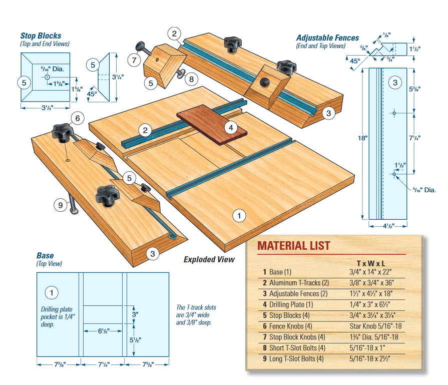 Woodworking jig to secure round, cylindrical while drilling