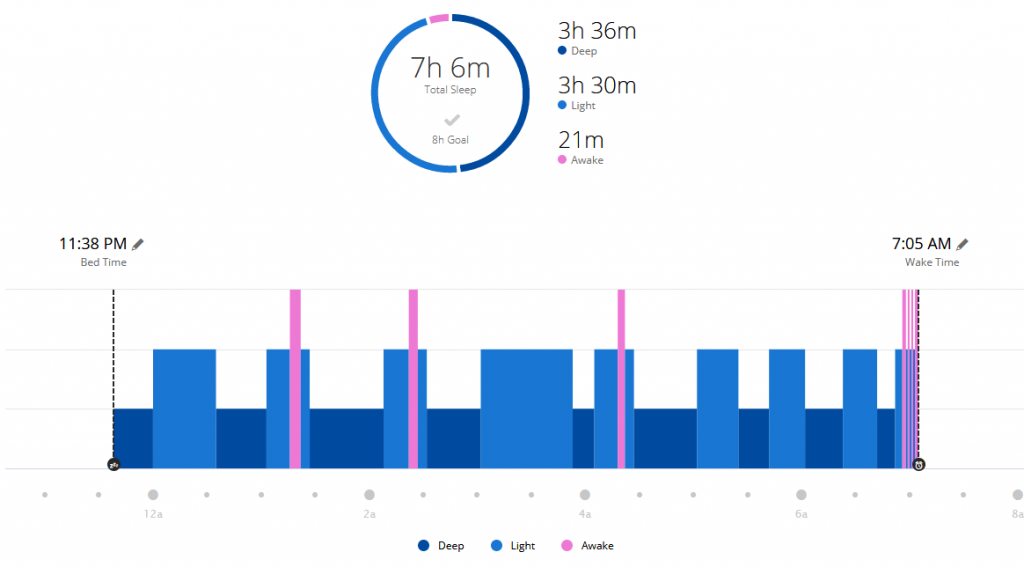 Garmin 235 GPS sports watch sleep analysis screenshot