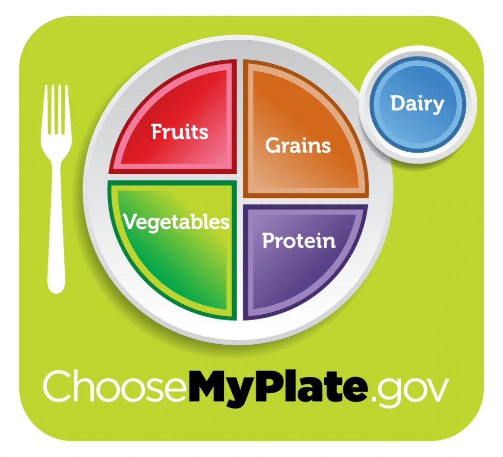 Eat a healthy, balanced diet