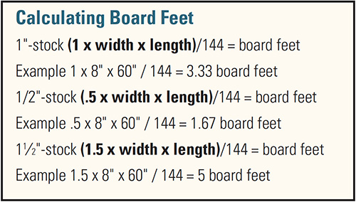 Calculating lumber board feet