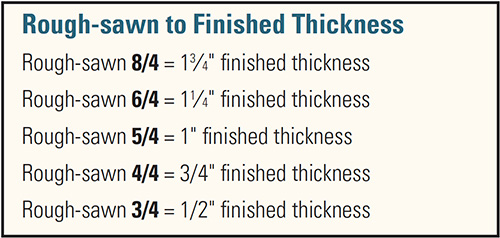 Lumber thickness guide