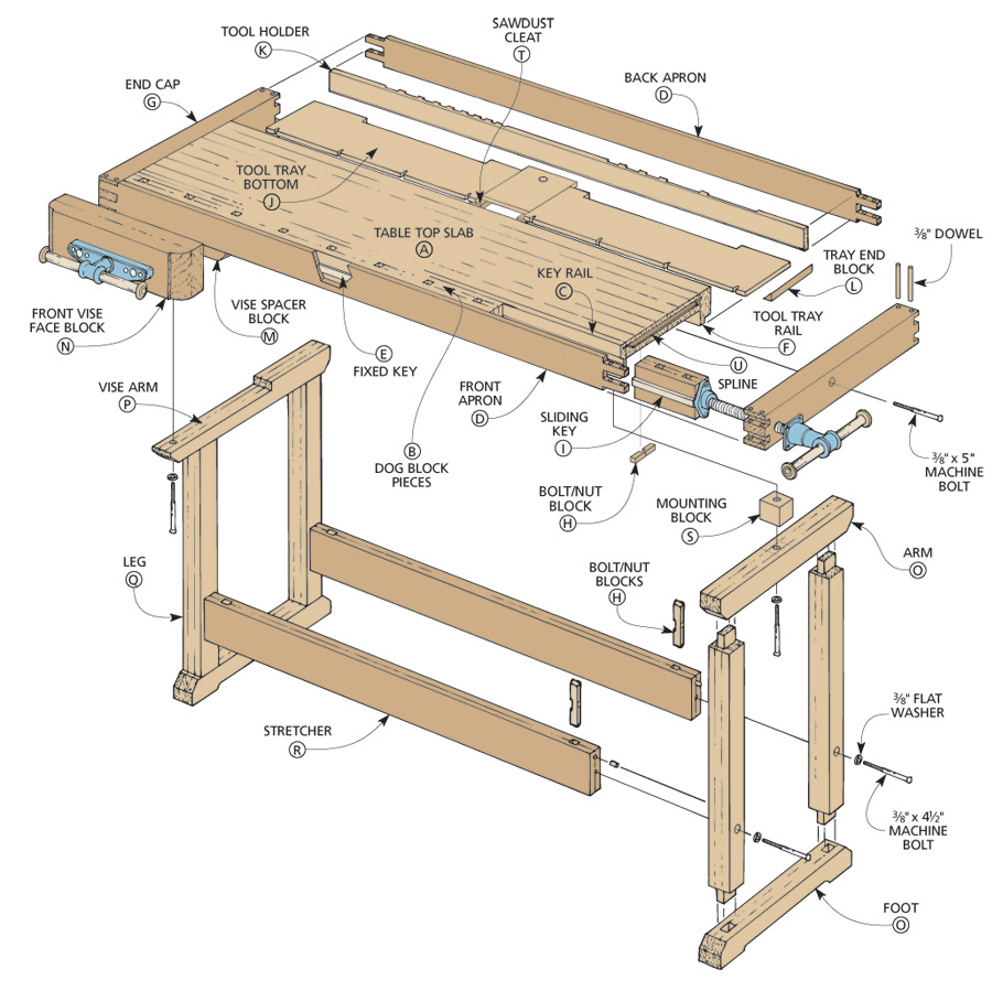 A woodworking project plan for a table