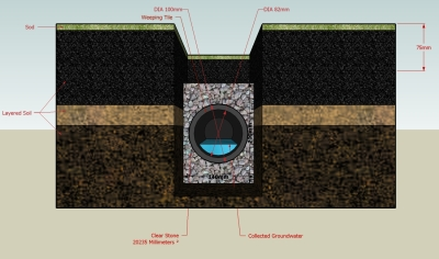 A French Drain Diagram